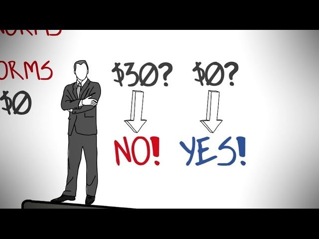 Predictably Irrational by Dan Ariely - Animation