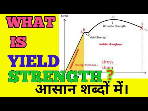 WHAT IS YIELD STRENGTH OF ANY MATERIAL HINDI/URDU|| YIELD STRENGTH क्या है?