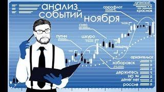 Анализ событий в России. Ноябрь 2018г.
