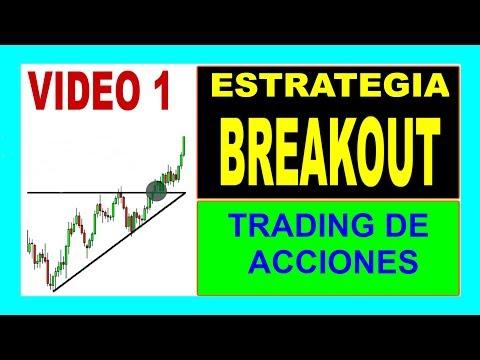📈 ESTRATEGIA de BREAKOUT para TRADING de ACCIONES en eToro (Video 1)
