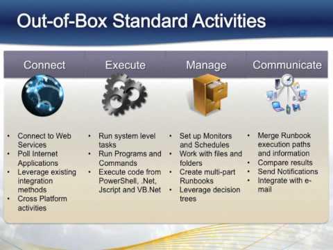 Session 4: Datacenter Management Best Practices