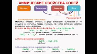 № 58. Неорганическая химия. Тема 6. Неорганические соединения. Часть 17. Химические свойства солей