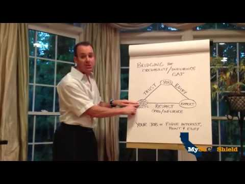 Network Marketing 3 Way Call Training   Brian Carruthers