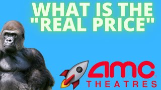 AMC WHAT IS THE REAL PRICE? - GAMMA SQUEEZE COMING? - (Amc Stock Analysis)