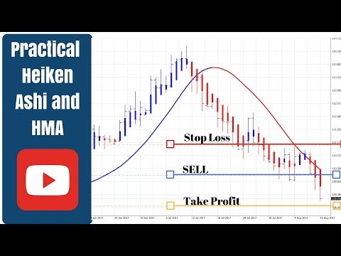 Trade Hma And Heiken Ashi Youtube