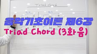 음악기초이론 6강 TRIAD CHORD (3화음) - Major, minor, augmented, diminished