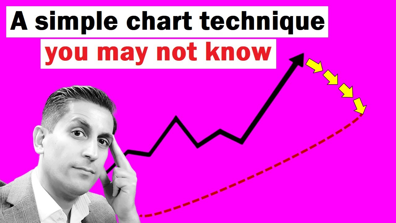 This Charting Trick Can Help You Find a KEY LEVEL of Support