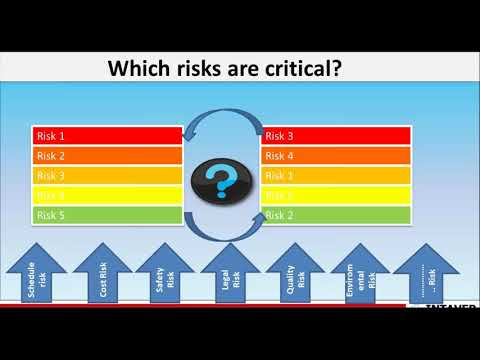 Project Risk Analysis Oil Gas Industry