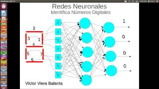 Redes Neuronales Artificiales Red que Aprende a Indentificar Números Digitales