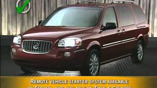 Buick Terraza CXL AWD (2005) Competitive Comparisons