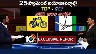 TDP And YCP MP Candidates Strengths | AP Elections 2019 | 10TV Special Report