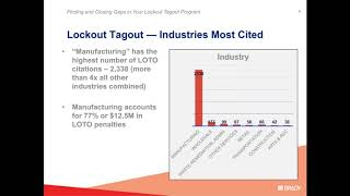 Free webinar: Finding and Closing the Gaps in Your Lockout/Tagout Program