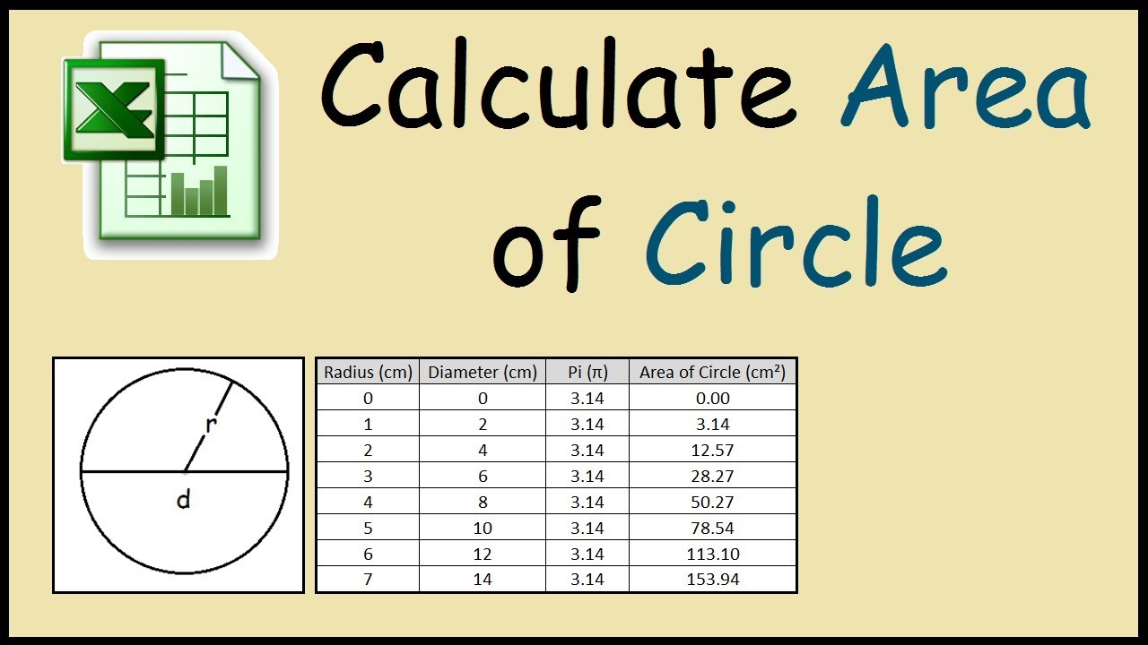 Python program to find area of circle.