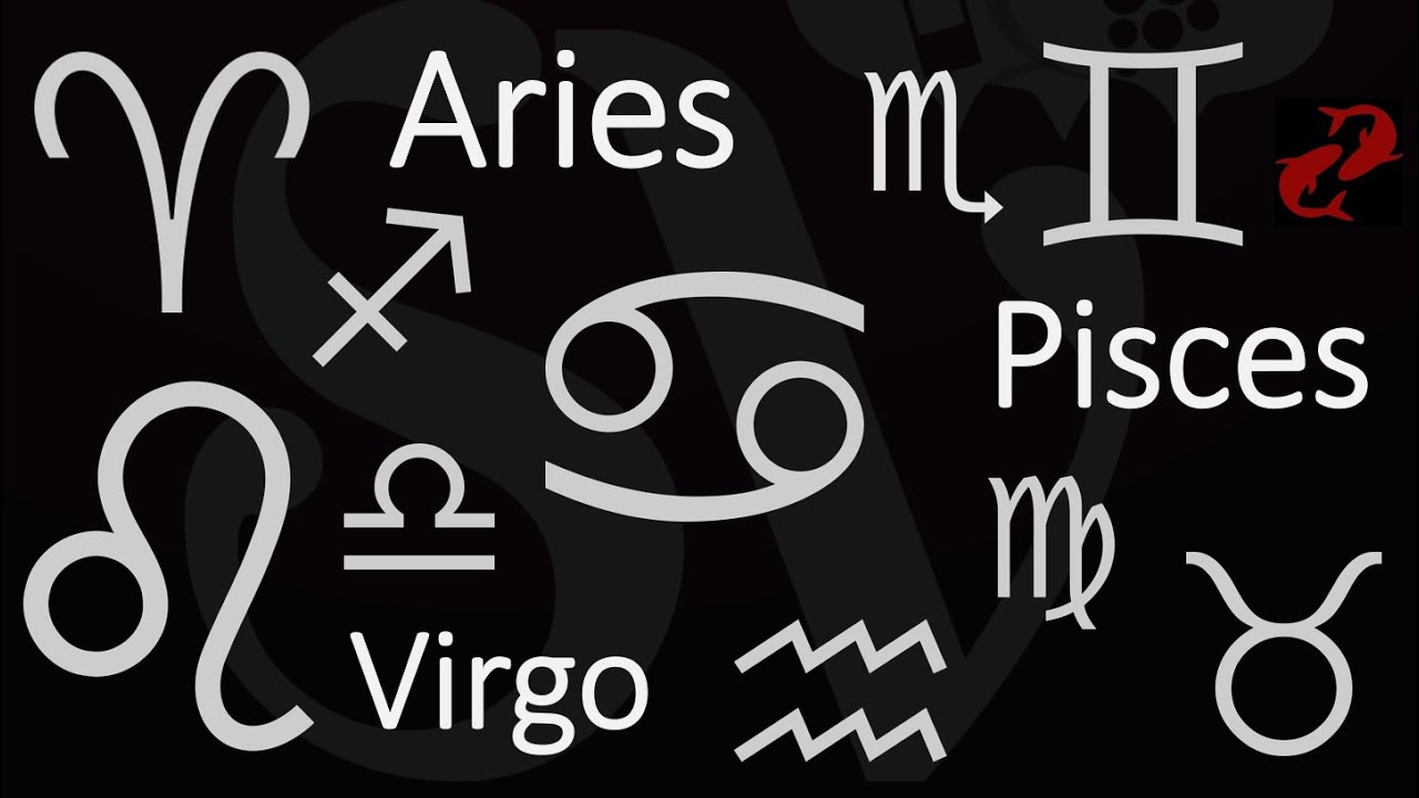 How to Pronounce Virgo? (CORRECTLY) Zodiac Sign Pronunciation