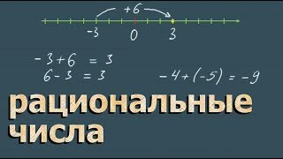 математика СЛОЖЕНИЕ И ВЫЧИТАНИЕ РАЦИОНАЛЬНЫХ ЧИСЕЛ