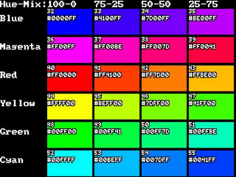 Anatomy of the standard VGA 256-color palette