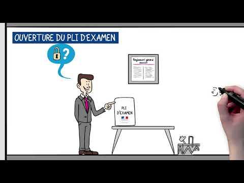 AFPA - Le deroulement de la session d'examen