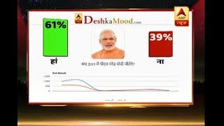 ABP Poll: Will PM Narendra Modi win 2019 Elections?