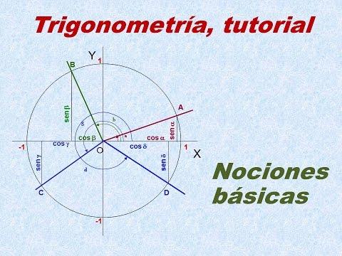 Trigonometria basica, desde cero, formulas, relaciones