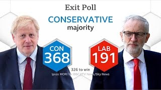 Has Boris won a majority? - Election 2019 | BBC