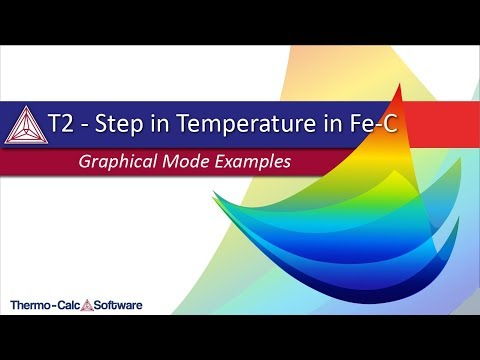 Example T_02 - Stepping In Temperature