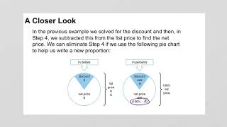 15 Special Applications of Percent Calculations