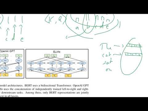 BERT: Pre-training of Deep Bidirectional Transformers for Language Understanding