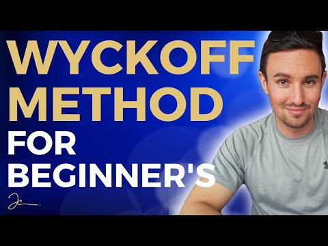WYCKOFF METHOD For BEGINNERS: Part 1