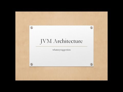Java JVM Architecture and First Program In Depth Explanation