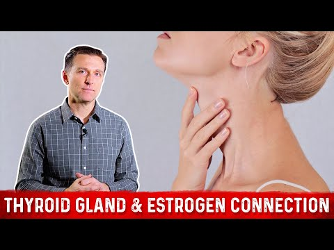 The Iodine-Estrogen Connection: MUST WATCH!