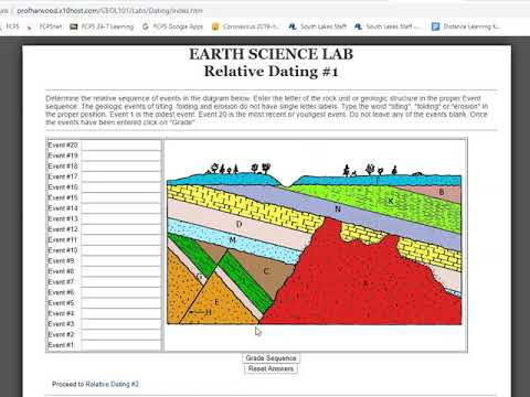 Introduction to Relative Dating Lab - YouTube