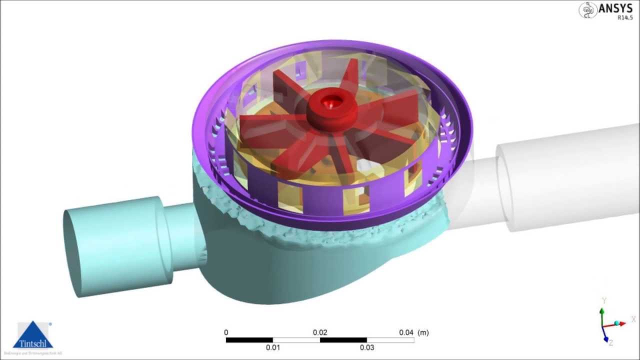 Fluid mechanics in a multi jet impeller water meter