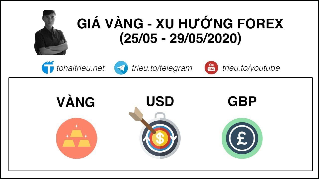Dự báo Giá Vàng – Xu hướng Forex (25/05 – 29/05/2020): Gold, GBP/USD, EUR/USD, AUD/USD, USD/CAD