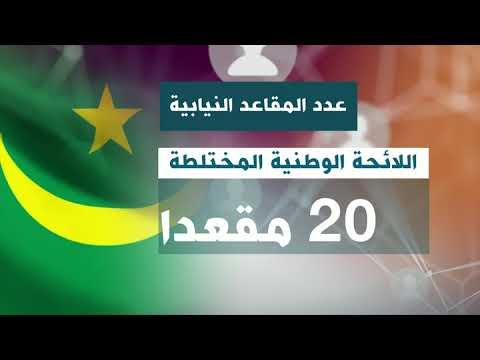 بي_بي_سي_ترندينغ | #موريتانيا تستعد لـ #الانتخابات والشباب ينافسون السياسيين في الترشح  - نشر قبل 29 دقيقة