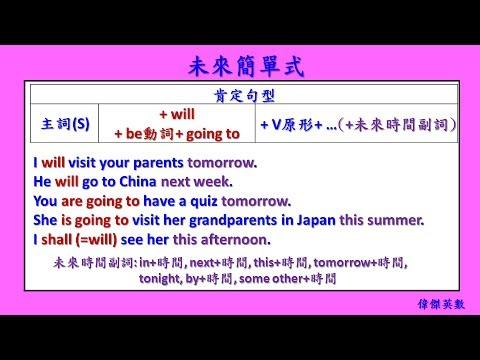 英文基礎文法 39 - 未來簡單式 (Basic English Grammar - Future Tense) - YouTube