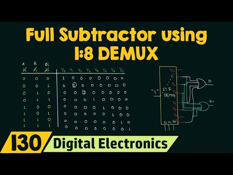 1 to 4 Demultiplexer (watch it with annotations ) | Doovi