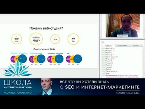 Создание веб студии: продвижение digital агентства