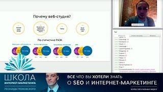 видео агентства разработки сайтов