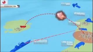 НАТО показали, как будут сбивать ракеты «Искандер»