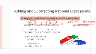 MCR3U/Grade 11 Functions: 2.7 Adding and Subtracting Rational Expressions