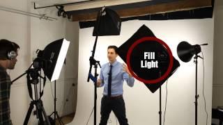 White Background Tutorial - DIY Video Studio