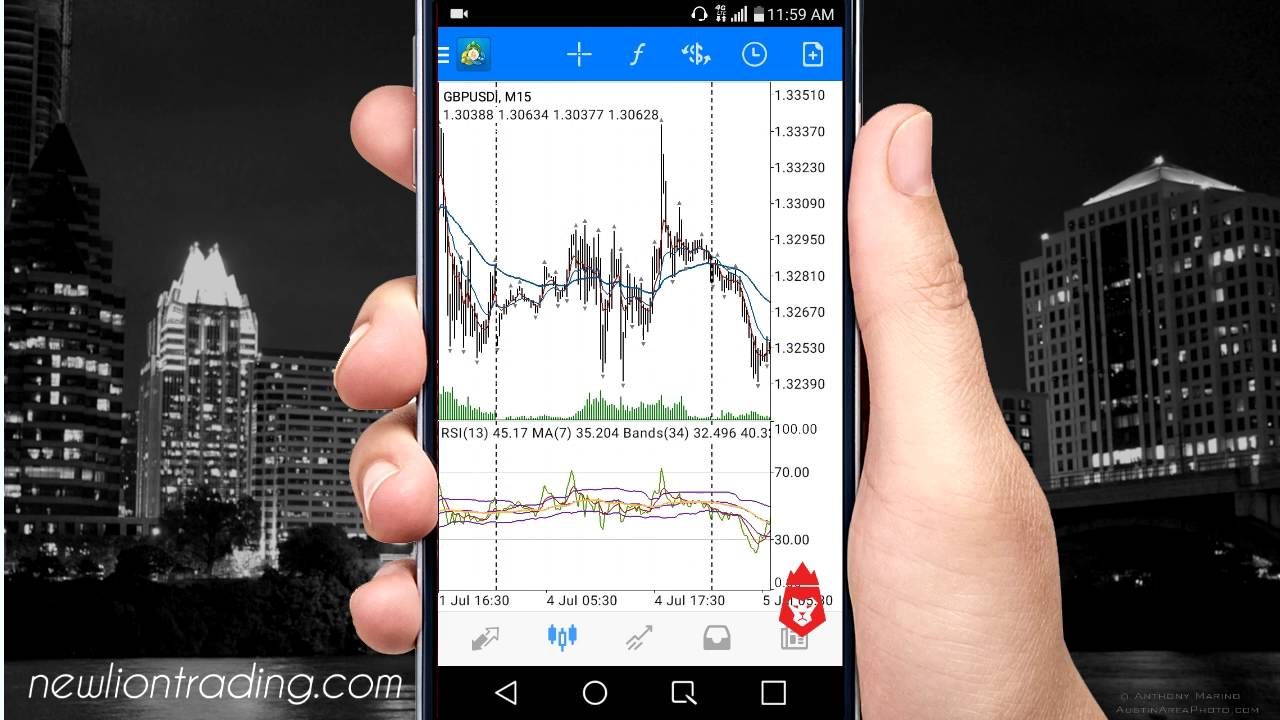 HOWTO open a Demo Account on your Phone to Trade FOREX (MT4 Tutorial) - YouTube