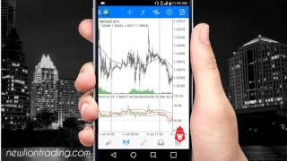 HOWTO open a Demo Account on your Phone to Trade FOREX (MT4 Tutorial)