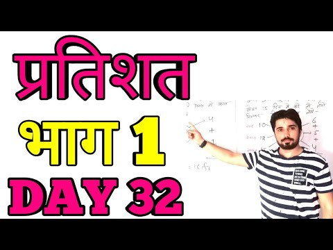 Percentage LIVE CLASS||Best Maths Trick For Railway Exam||