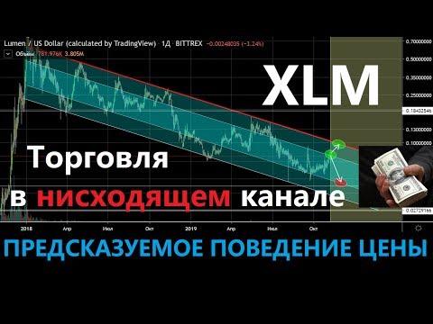XLM Предсказуемое поведение цены Торговля в нисходящем канале