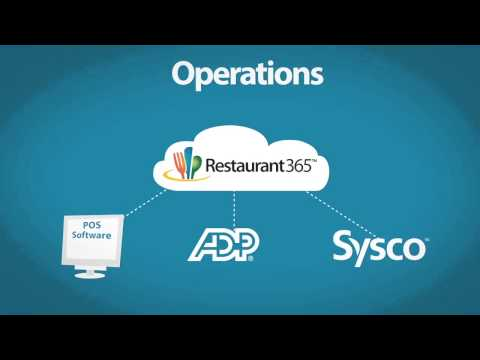 Your Restaurant Needs Restaurant365 Software!