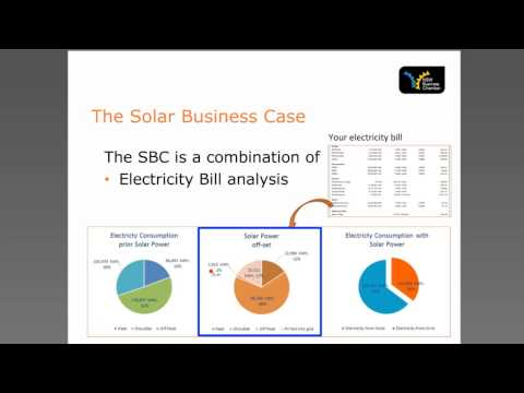 Is solar power right for your business? NSW Business Chamber webinar 9 September