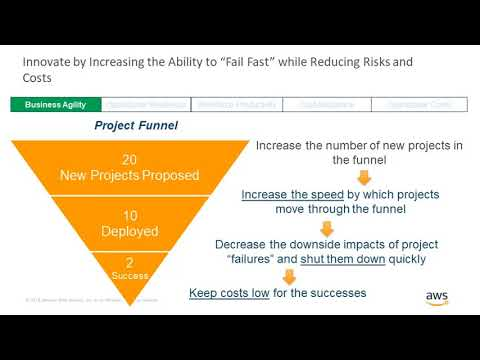 Achieving Business Value with AWS - AWS Online Tech Talks