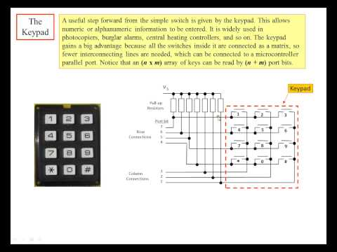 PIC16 Microcontrollers, Unit 38, Ch. 6-11; Survey of: Interrupts, Keypads, LCDs, PWM, Serial, ADC