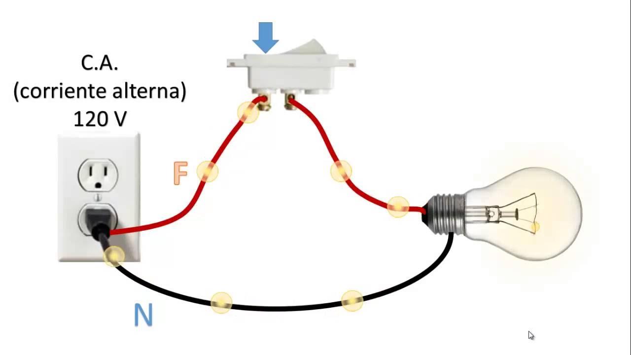 Explicaci n animada de la corriente directa y alterna - Generador de corriente ...